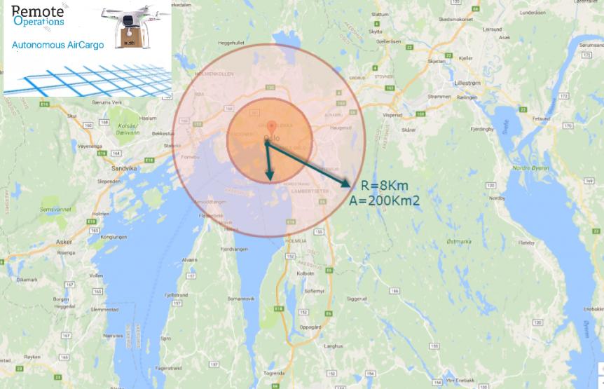 Range Test 8km Remoteoperations